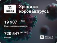 Хроники коронавируса: 11 июля, Нижний Новгород и мир